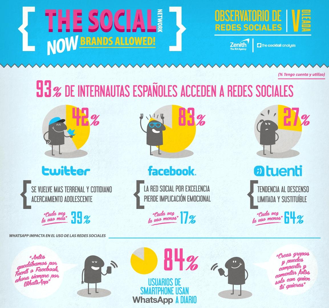 La importancia de las Redes Sociales para llegar al público y darnos a conocer, también para los emprendedores, PYMEs y autónomos.