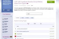 Analítica Social Media.