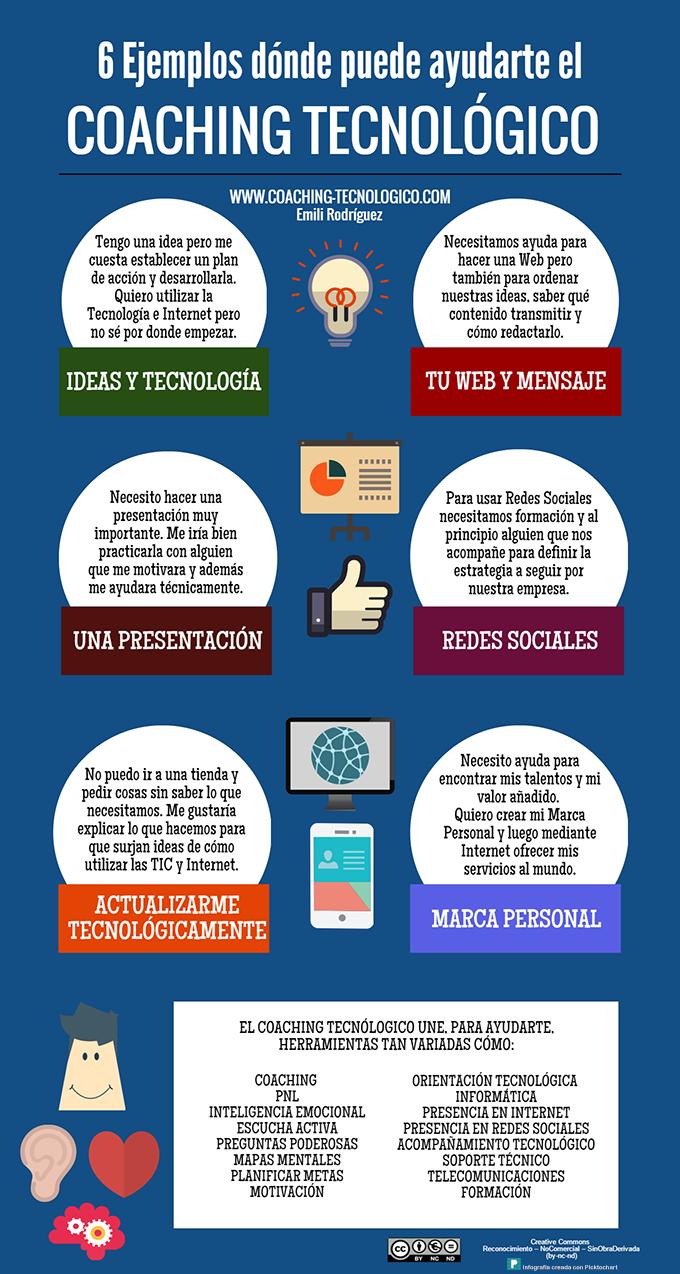 6-ejemplos-Coaching-Tecnologico