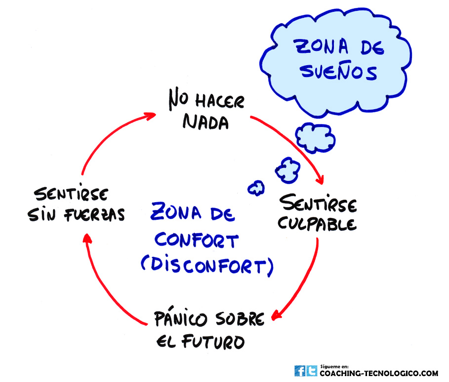 zona_bucle_infinito_web