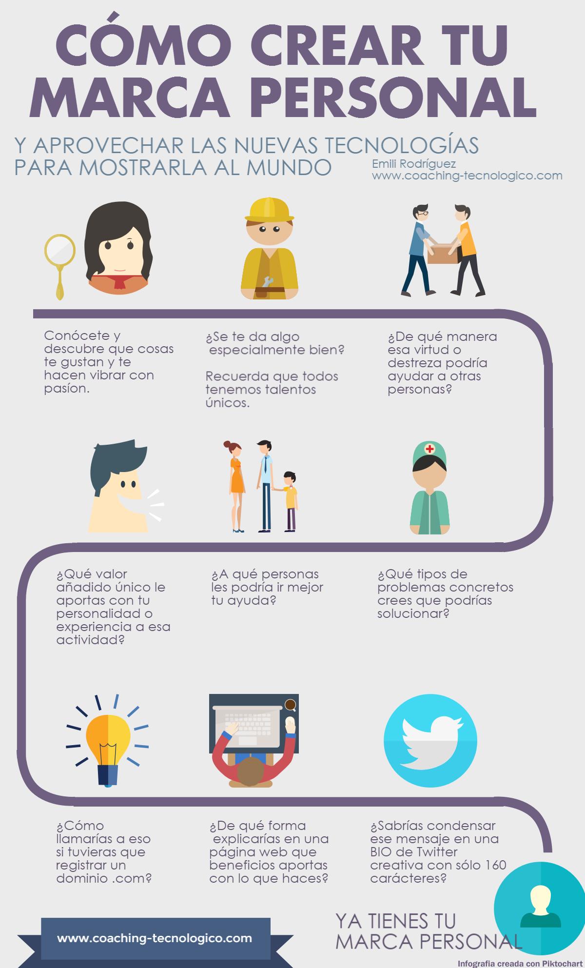Infografia_Como_Crear_Tu_Marca_Personal