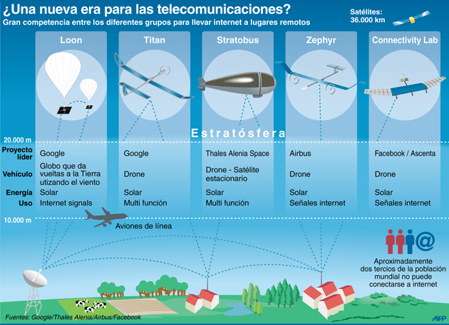 infografia_internet_brecha_digital