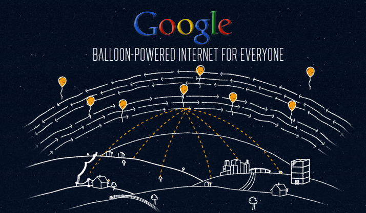 loon_google